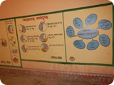 IEC Massage depicted on wall to educate everyone